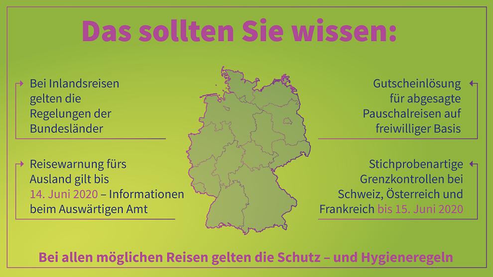 Das sollten Sie wissen Reiseinfos für Deutsche